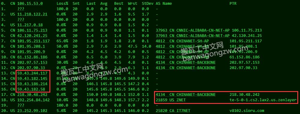 搬瓦工 CN2 机房 DC3 和 DC8 哪个好?DC3 CN2 和 DC8 CN2 测评