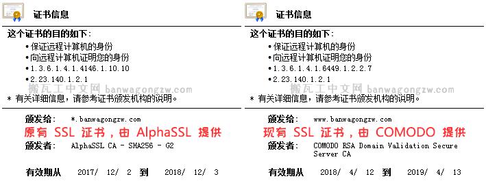 网站 SSL 证书更换为 Namecheap 的 COMODO DV 证书