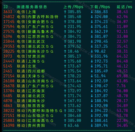 2020搬瓦工香港CN2 GIA机房测评:速度测试、延迟测试、路由追踪、丢包率等